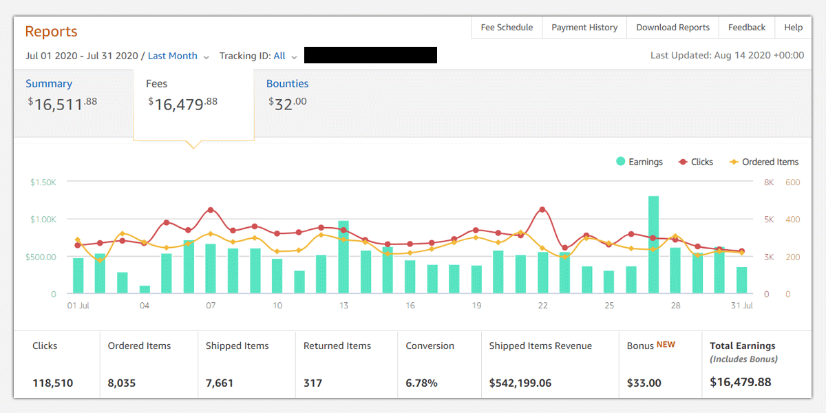July 2020 Income Report